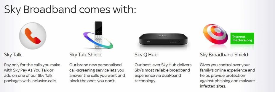 Sky Broadband Package